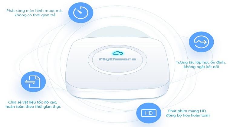 Phần mềm quản lý lớp học Mythware Cloud - MCC
