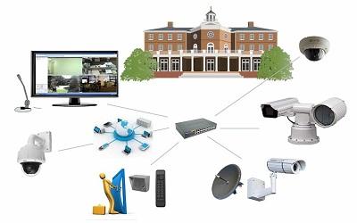 Giải pháp camera an ninh trường hoc